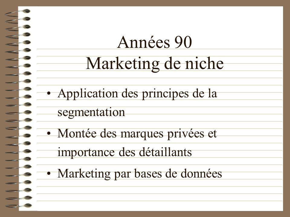 Années 90 Marketing de niche Application des principes de la segmentation Montée des marques privées et importance des détaillants Marketing par bases