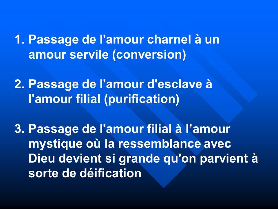 1. Passage de l'amour charnel à un amour servile (conversion) 2. Passage de l'amour d'esclave à l'amour filial (purification) 3. Passage de l'amour fi