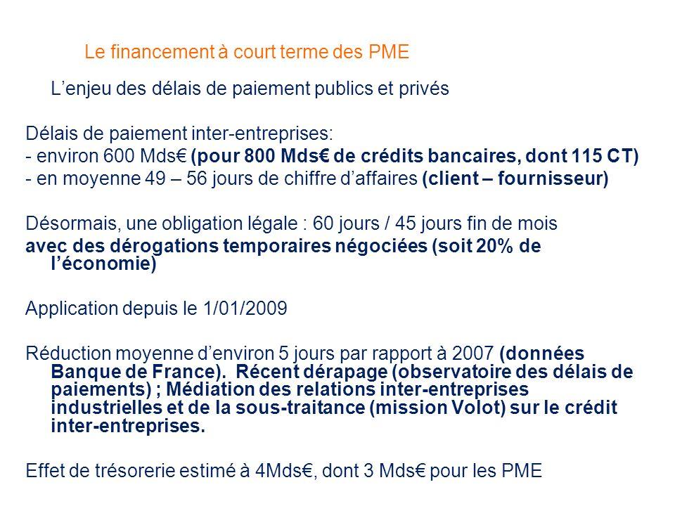 Le financement à court terme des PME Lenjeu des délais de paiement publics et privés Délais de paiement inter-entreprises: - environ 600 Mds (pour 800