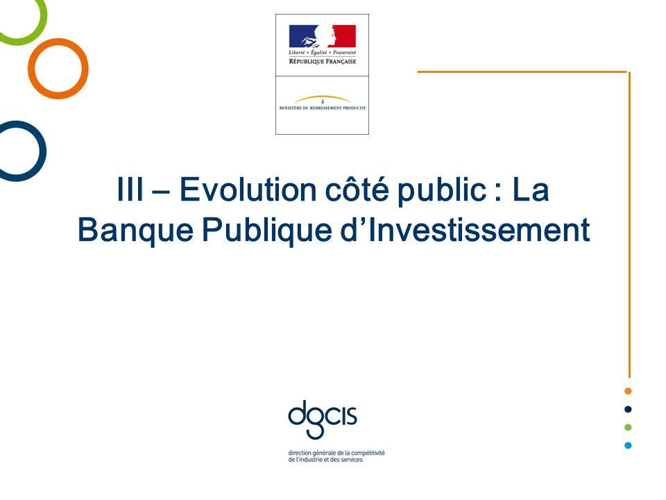 III – Evolution côté public : La Banque Publique dInvestissement