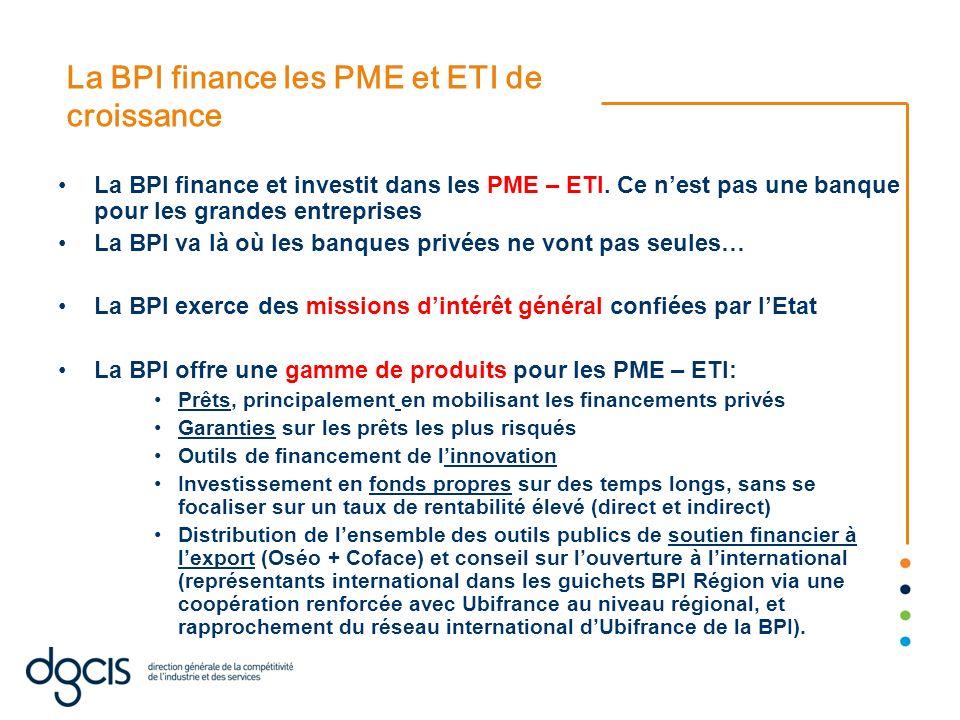 La BPI finance les PME et ETI de croissance La BPI finance et investit dans les PME – ETI. Ce nest pas une banque pour les grandes entreprises La BPI
