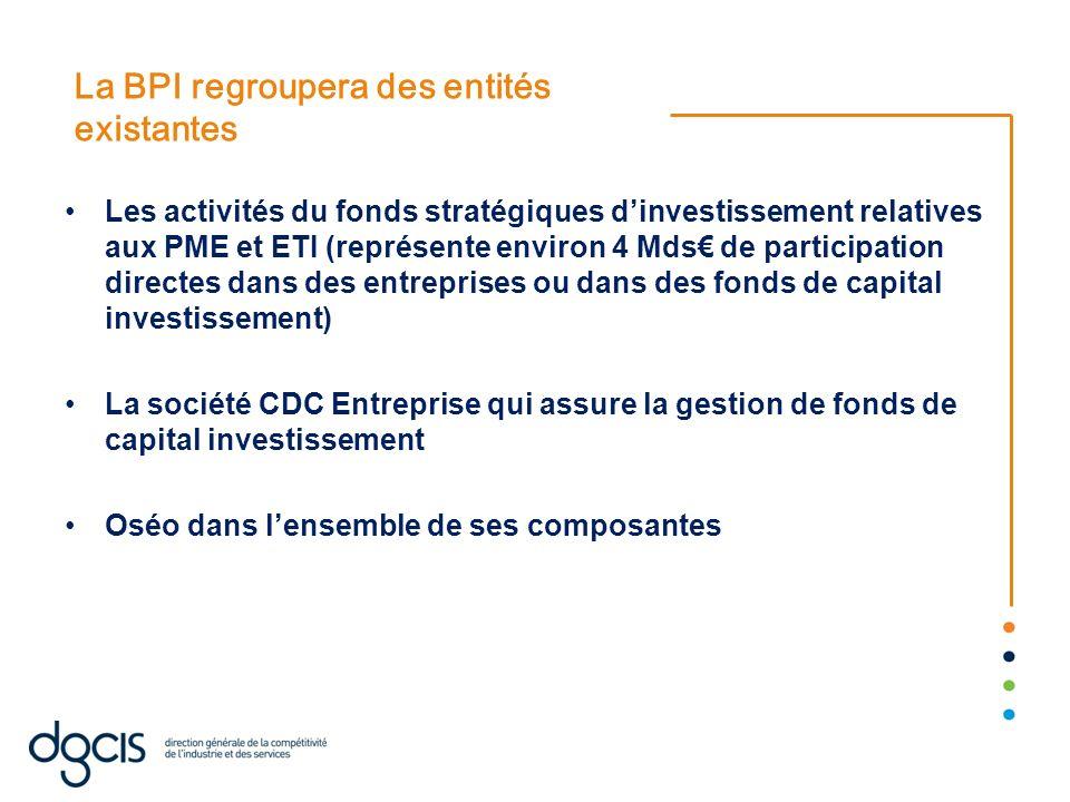La BPI regroupera des entités existantes Les activités du fonds stratégiques dinvestissement relatives aux PME et ETI (représente environ 4 Mds de par
