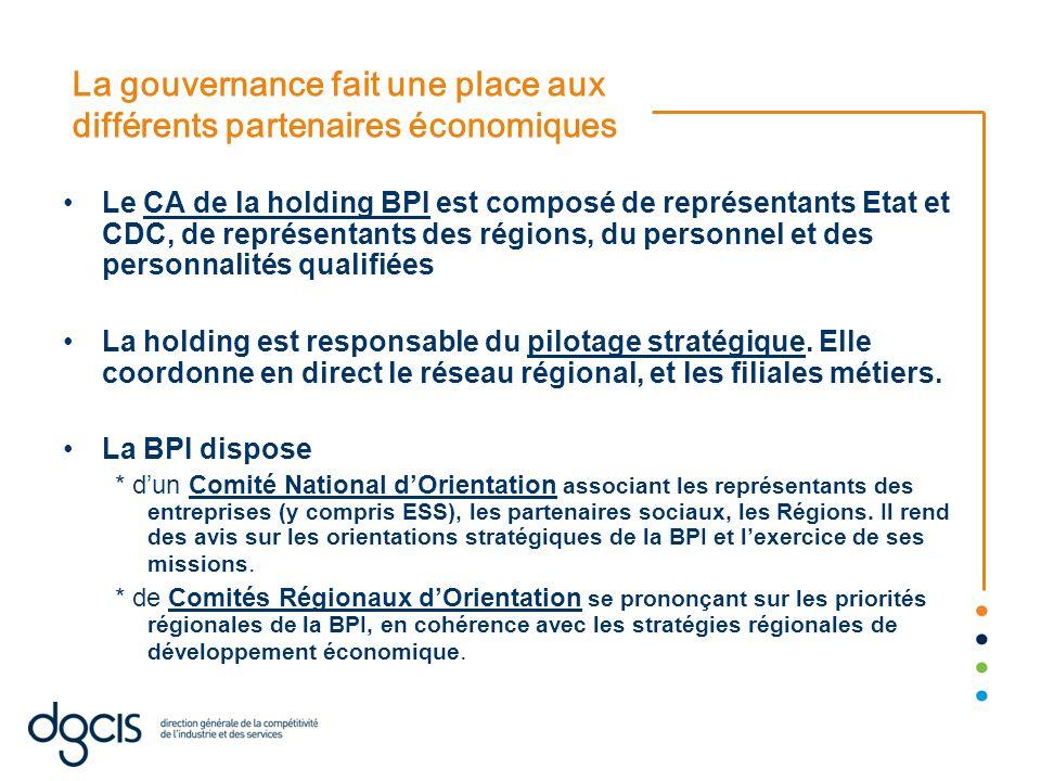 La gouvernance fait une place aux différents partenaires économiques Le CA de la holding BPI est composé de représentants Etat et CDC, de représentant