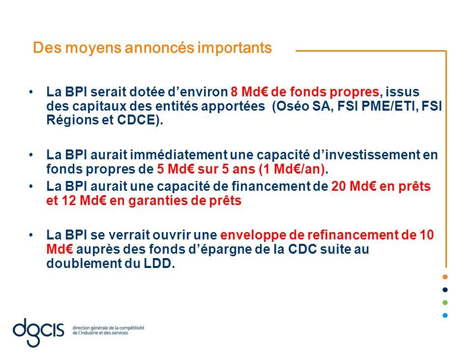 Des moyens annoncés importants La BPI serait dotée denviron 8 Md de fonds propres, issus des capitaux des entités apportées (Oséo SA, FSI PME/ETI, FSI