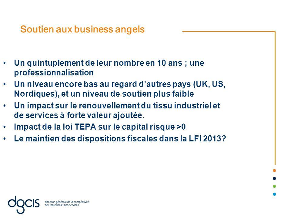 Soutien aux business angels Un quintuplement de leur nombre en 10 ans ; une professionnalisation Un niveau encore bas au regard dautres pays (UK, US,