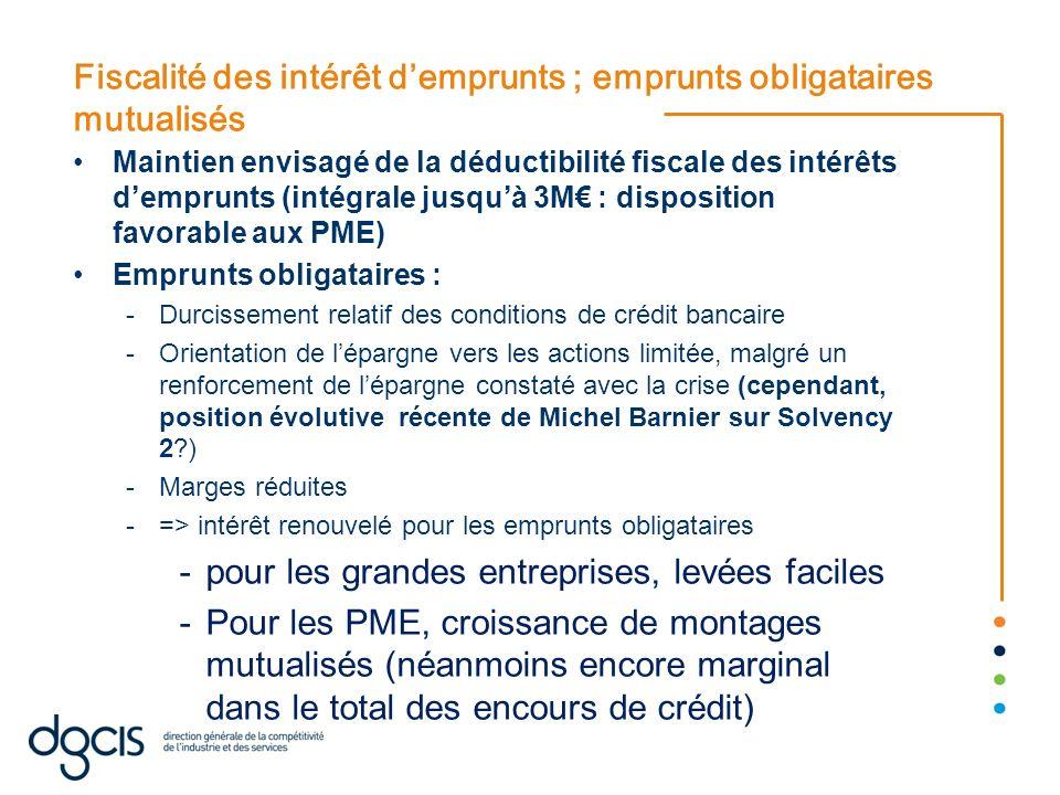 Fiscalité des intérêt demprunts ; emprunts obligataires mutualisés Maintien envisagé de la déductibilité fiscale des intérêts demprunts (intégrale jus