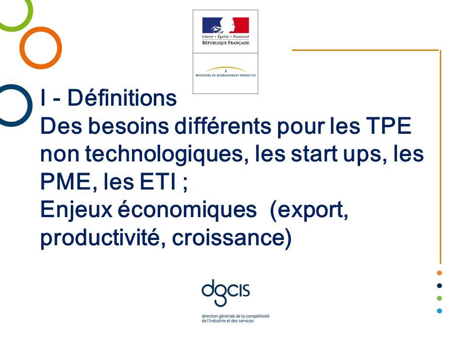 I - Définitions Des besoins différents pour les TPE non technologiques, les start ups, les PME, les ETI ; Enjeux économiques (export, productivité, cr