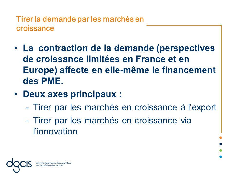 Tirer la demande par les marchés en croissance La contraction de la demande (perspectives de croissance limitées en France et en Europe) affecte en el
