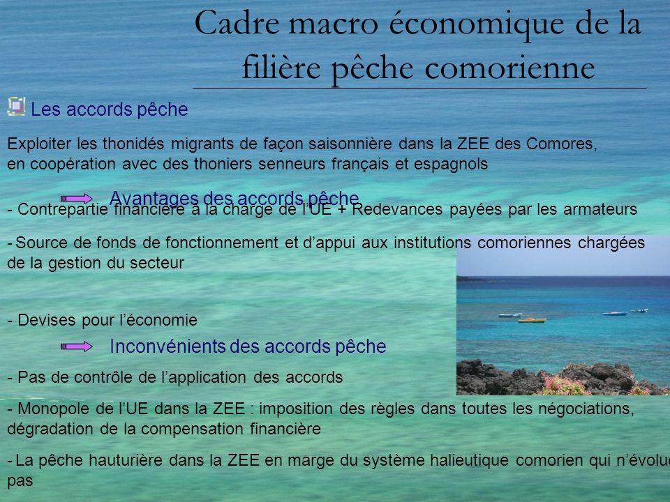 Cadre macro économique de la filière pêche comorienne Les accords pêche Avantages des accords pêche Inconvénients des accords pêche Exploiter les thon