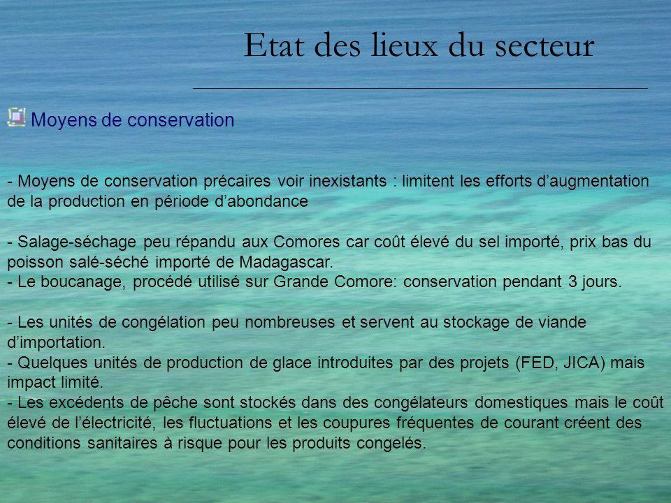 Etat des lieux du secteur Produits de pêche et consommation nationale Les produits de la pêche représentent lapport principal de protéines animales aux Comores.