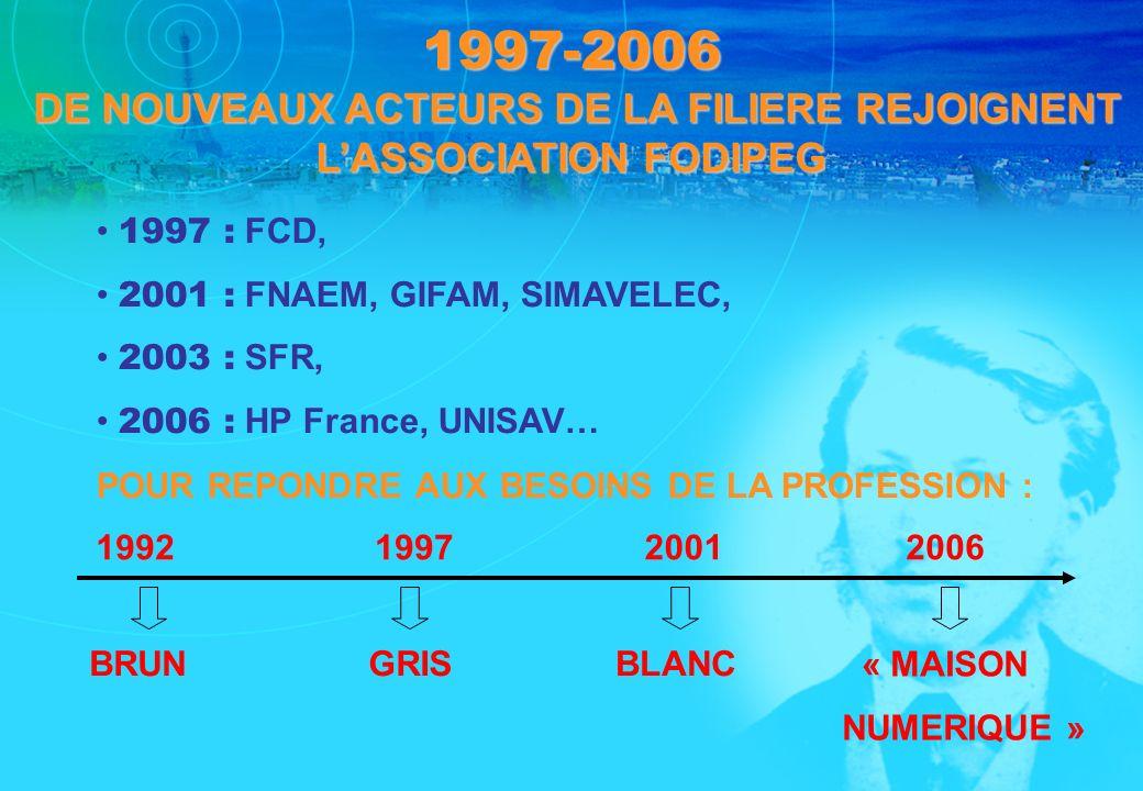 1997-2006 DE NOUVEAUX ACTEURS DE LA FILIERE REJOIGNENT LASSOCIATION FODIPEG 1997 : FCD, 2001 : FNAEM, GIFAM, SIMAVELEC, 2003 : SFR, 2006 : HP France,