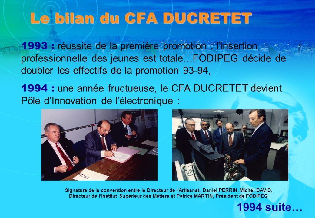 Le bilan du CFA DUCRETET 1993 : réussite de la première promotion : linsertion professionnelle des jeunes est totale…FODIPEG décide de doubler les eff