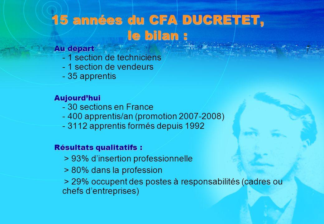15 années du CFA DUCRETET, le bilan : Au départ Au départ - 1 section de techniciens - 1 section de vendeurs - 35 apprentis Aujourdhui Aujourdhui - 30
