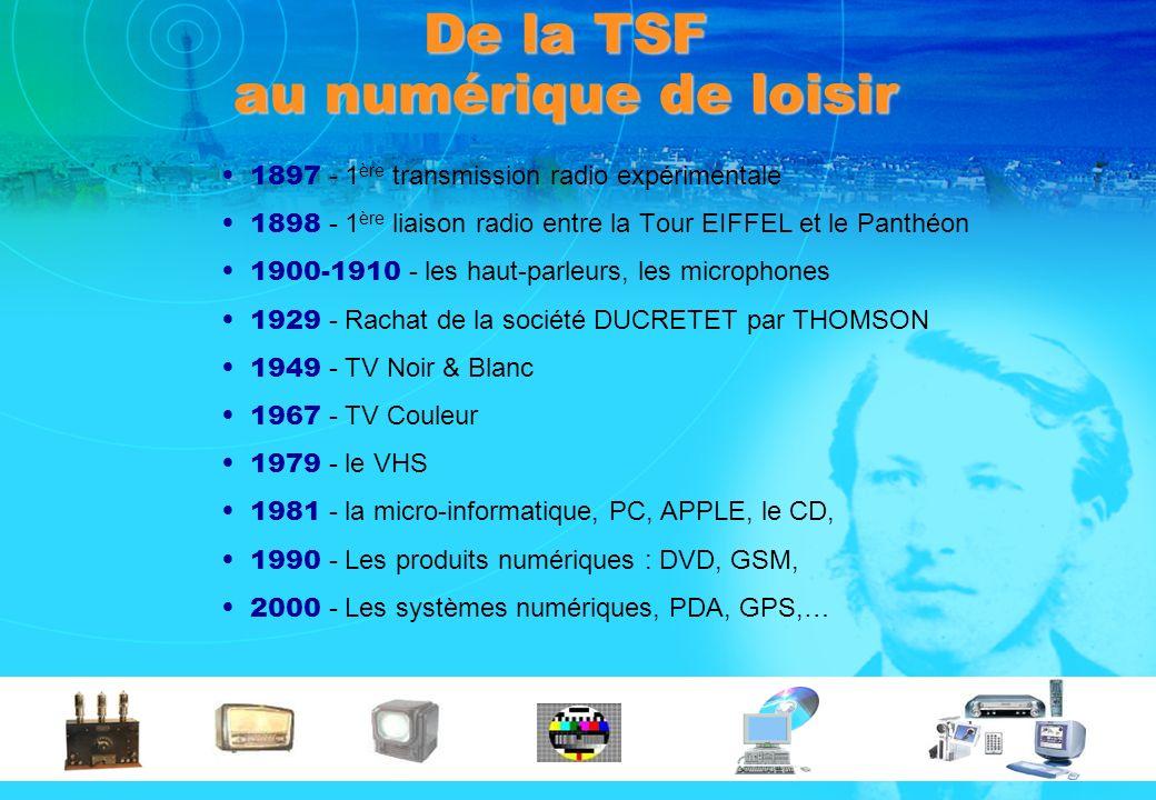 De la TSF au numérique de loisir 1897 - 1 ère transmission radio expérimentale 1898 - 1 ère liaison radio entre la Tour EIFFEL et le Panthéon 1900-191