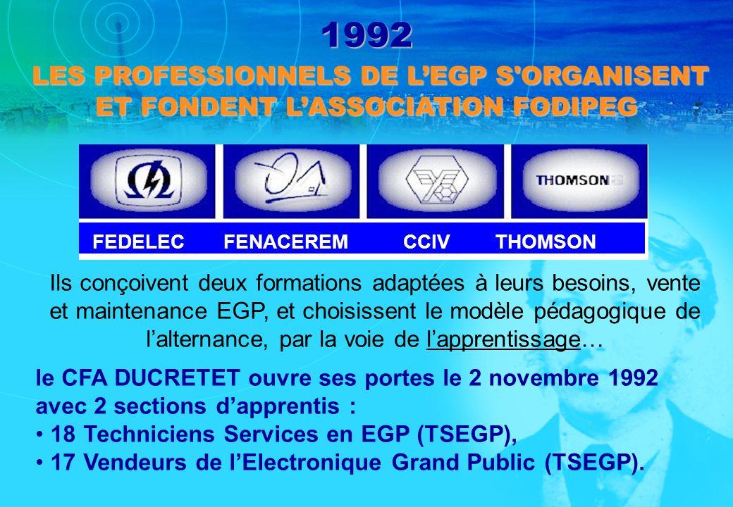 1992 LES PROFESSIONNELS DE LEGP S'ORGANISENT ET FONDENT LASSOCIATION FODIPEG Ils conçoivent deux formations adaptées à leurs besoins, vente et mainten