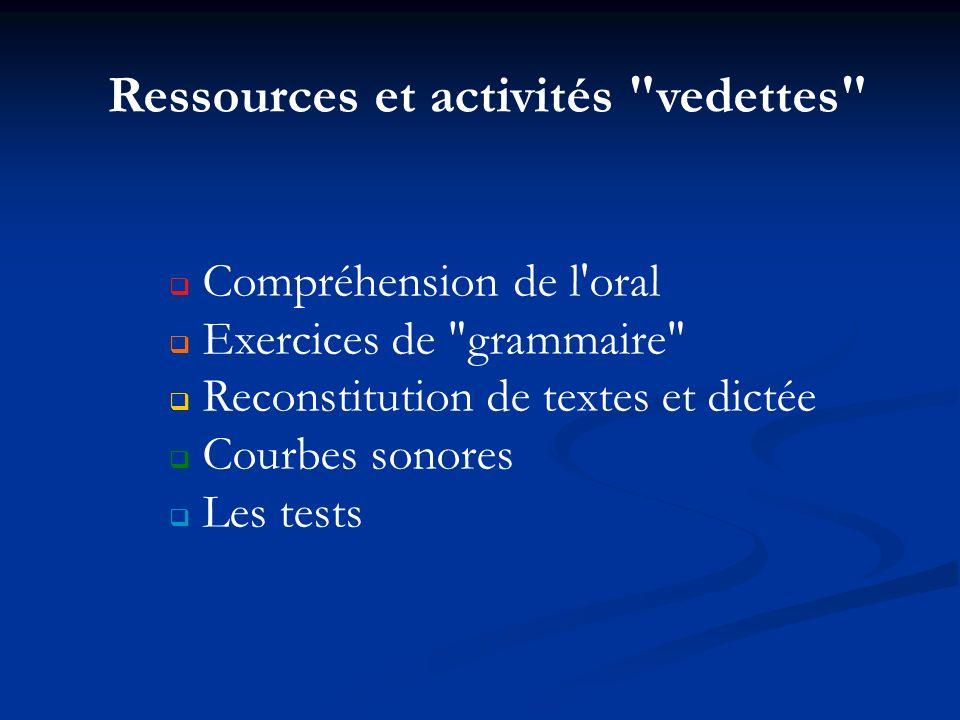 Ressources et activités