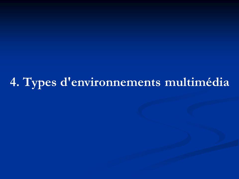 4. Types d'environnements multimédia