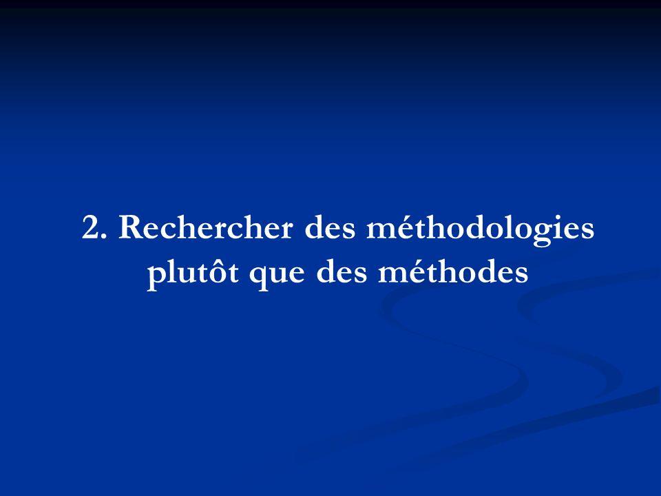 Méthode(s) La méthode, c est l ensemble des démarches, des cheminements ordonnés et rationnels, fixant le mode d intervention. (C.