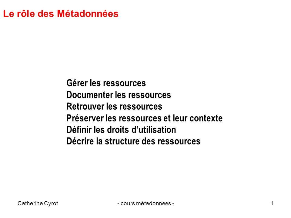 Catherine Cyrot- cours métadonnées -1 Le rôle des Métadonnées Gérer les ressources Documenter les ressources Retrouver les ressources Préserver les re