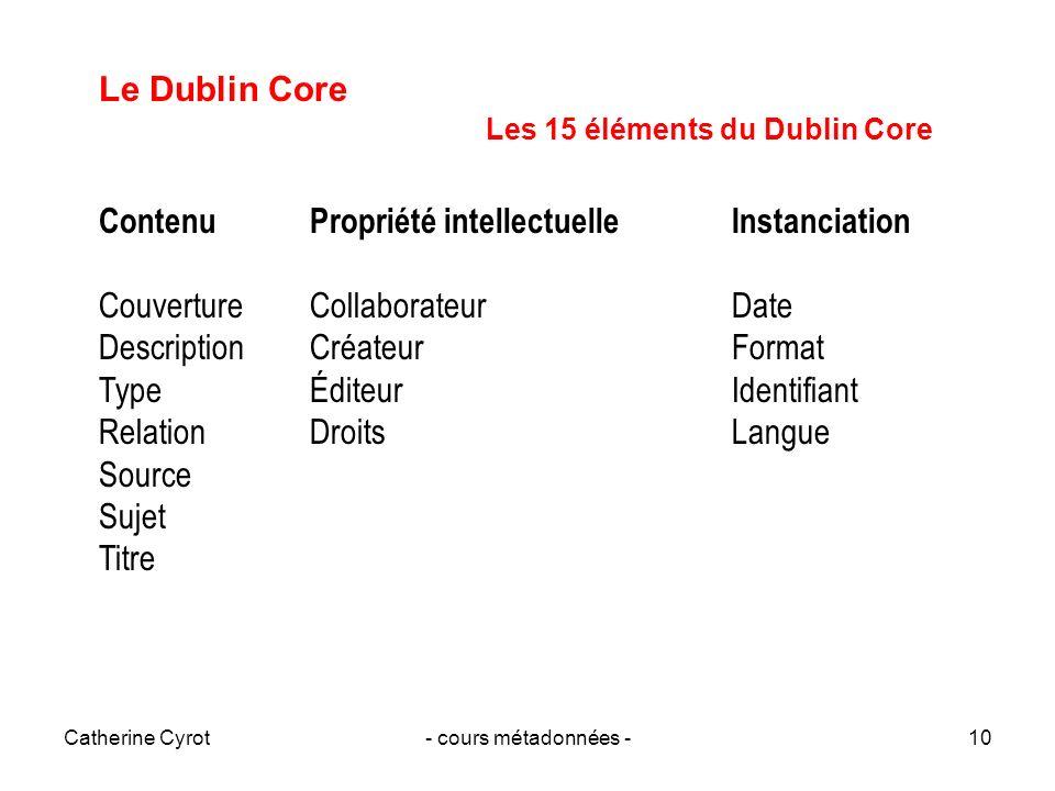 Catherine Cyrot- cours métadonnées -10 Le Dublin Core Les 15 éléments du Dublin Core Contenu Propriété intellectuelle Instanciation Couverture Collabo