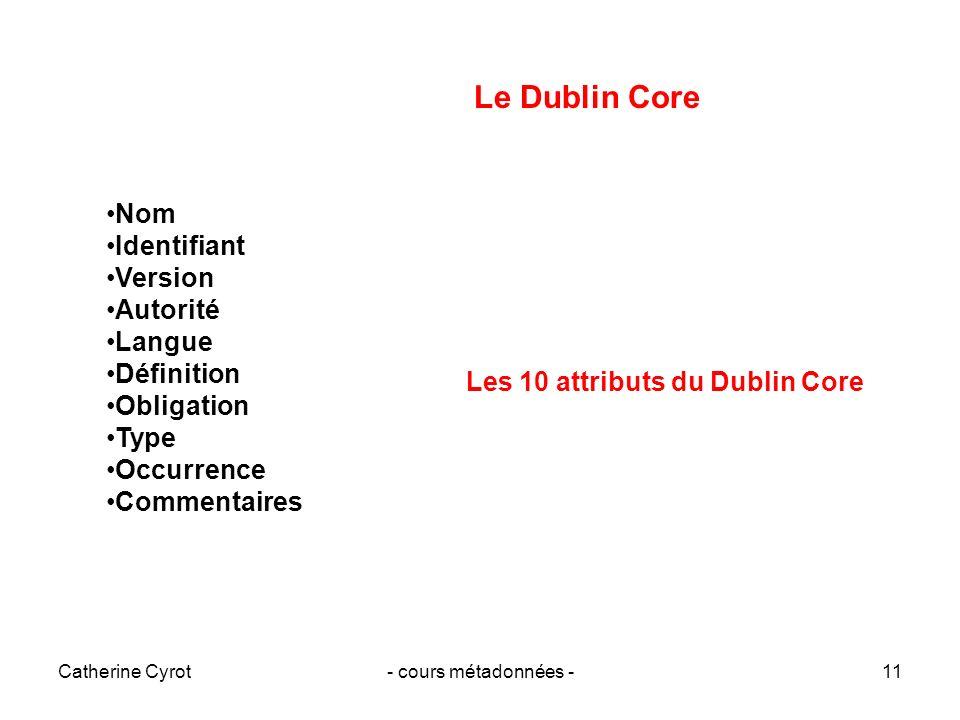 Catherine Cyrot- cours métadonnées -11 Le Dublin Core Les 10 attributs du Dublin Core Nom Identifiant Version Autorité Langue Définition Obligation Ty