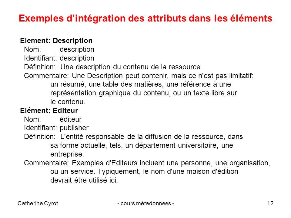 Catherine Cyrot- cours métadonnées -12 Element: Description Nom: description Identifiant: description Définition: Une description du contenu de la res