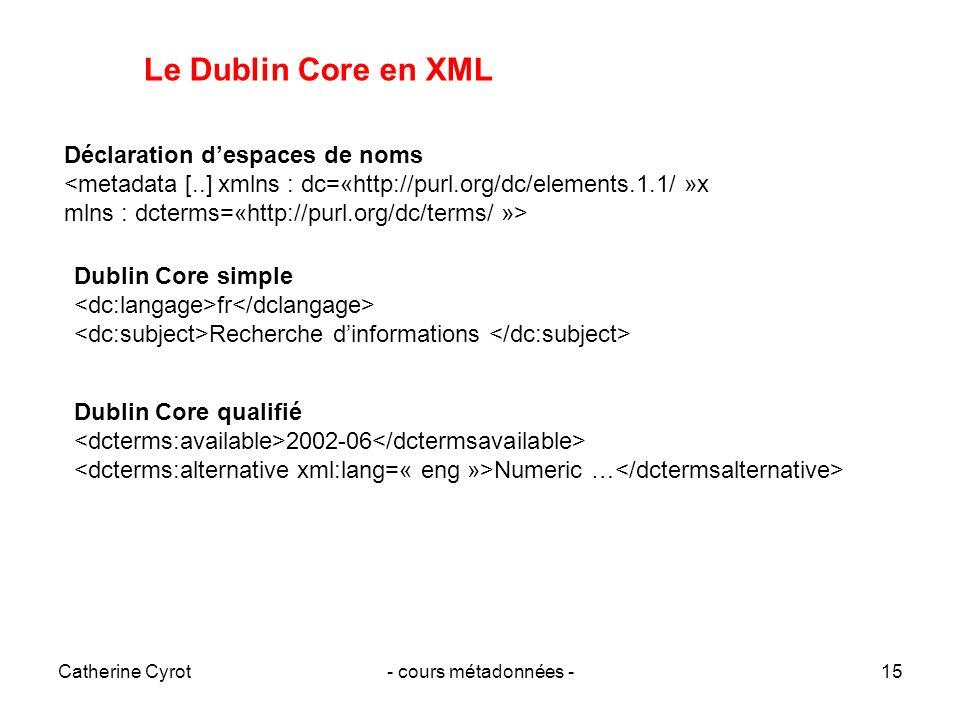 Catherine Cyrot- cours métadonnées -15 Le Dublin Core en XML Déclaration despaces de noms <metadata [..] xmlns : dc=«http://purl.org/dc/elements.1.1/