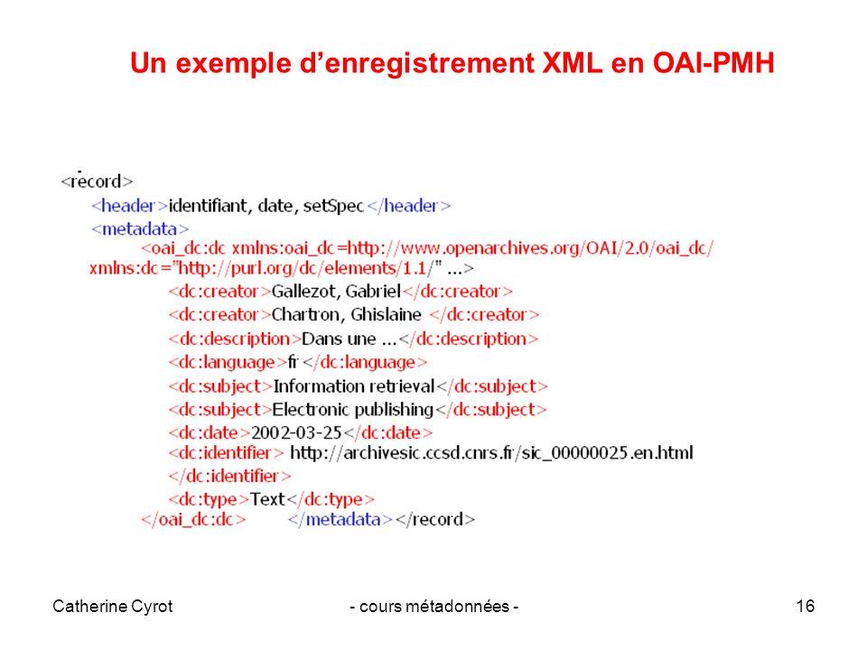 Catherine Cyrot- cours métadonnées -16 Un exemple denregistrement XML en OAI-PMH