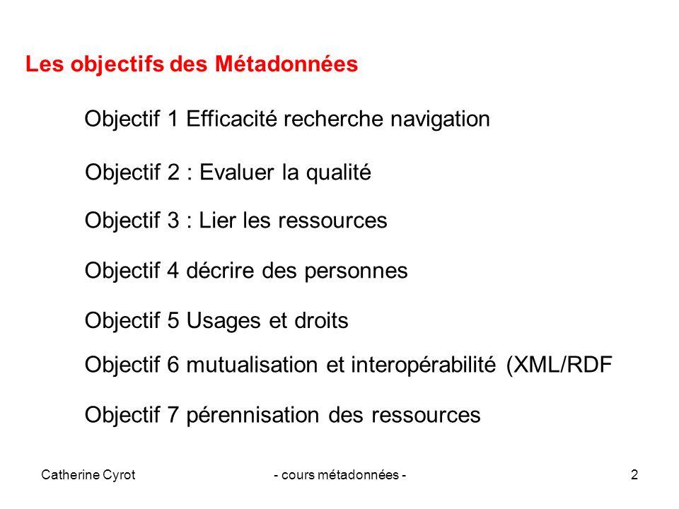 Catherine Cyrot- cours métadonnées -13 ElementqualificatifQualificatif Title (nom donné à la ressource) alternative (autre titre) Description (description du contenu de la ressource) Abstract (résumé) TableOfConte nt (Liste des ssous unités du contenu de la ressource) Relation Lien vers une ressource liée (URL) Il est recommandé d utiliser une dénomination formelle des ressources (URI) isFormatOf/hasFormat isVersionOf/hasVersion isReplacedBy/replaces isRequiredBy/requires isPartOf/hasPart isReferencedBy/references conformsTo Exemple de Dublin Core qualifié