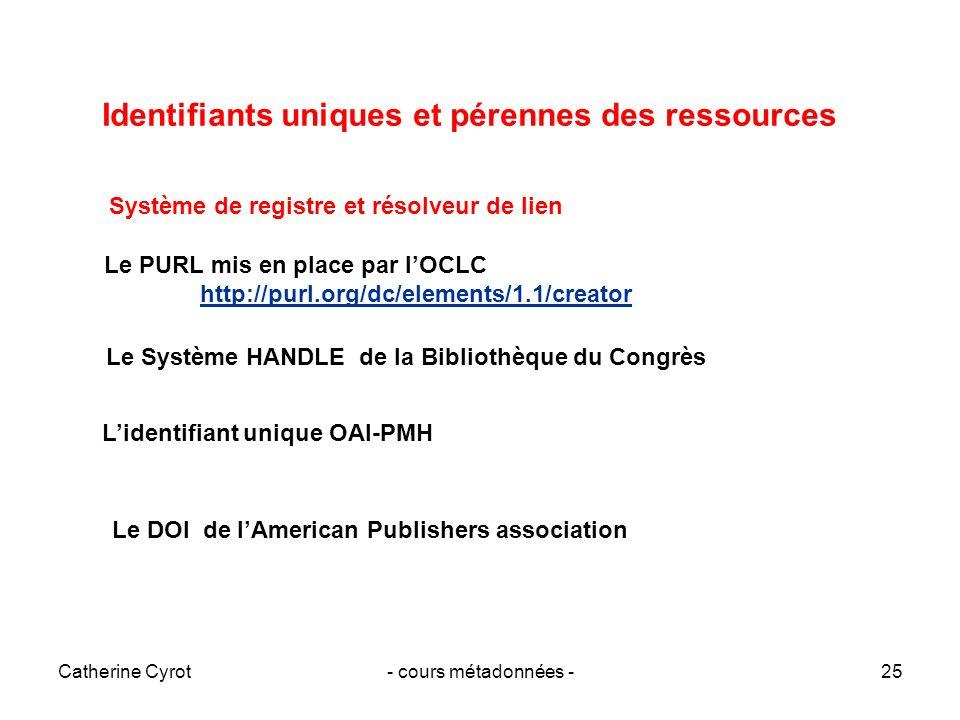 Catherine Cyrot- cours métadonnées -25 Identifiants uniques et pérennes des ressources Système de registre et résolveur de lien Le PURL mis en place p