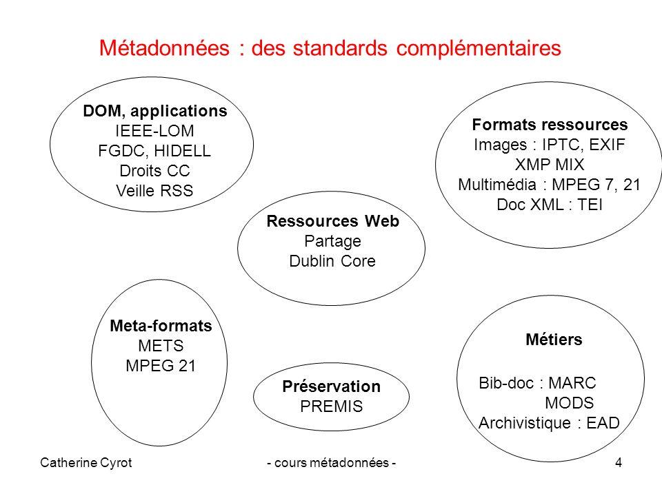 Catherine Cyrot- cours métadonnées -15 Le Dublin Core en XML Déclaration despaces de noms <metadata [..] xmlns : dc=«http://purl.org/dc/elements.1.1/ »x mlns : dcterms=«http://purl.org/dc/terms/ »> Dublin Core simple fr Recherche dinformations Dublin Core qualifié 2002-06 Numeric …