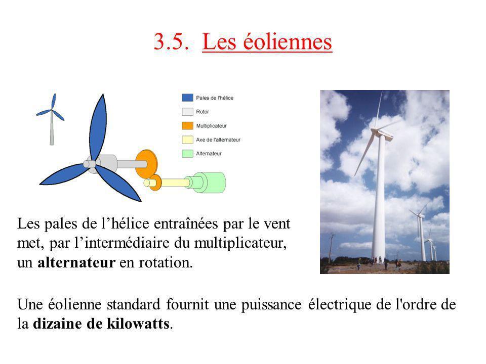3.5. Les éoliennes Les pales de lhélice entraînées par le vent met, par lintermédiaire du multiplicateur, un alternateur en rotation. Une éolienne sta
