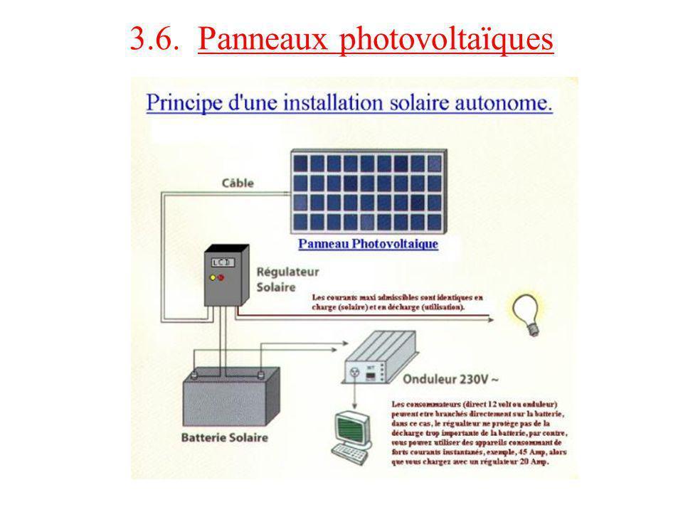 3.6. Panneaux photovoltaïques