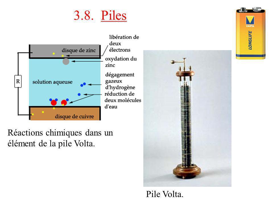 3.8. Piles Réactions chimiques dans un élément de la pile Volta. Pile Volta.