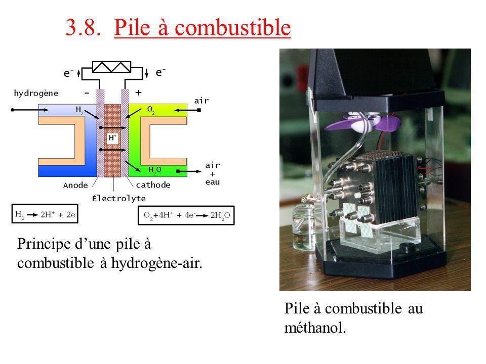 3.8. Pile à combustible Pile à combustible au méthanol. Principe dune pile à combustible à hydrogène-air.