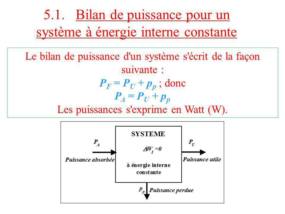 5.1. Bilan de puissance pour un système à énergie interne constante Le bilan de puissance d'un système s'écrit de la façon suivante : P F = P U + p p