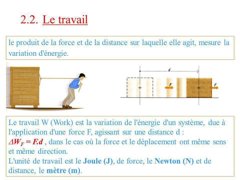 2.2. Le travail le produit de la force et de la distance sur laquelle elle agit, mesure la variation d'énergie. Le travail W (Work) est la variation d