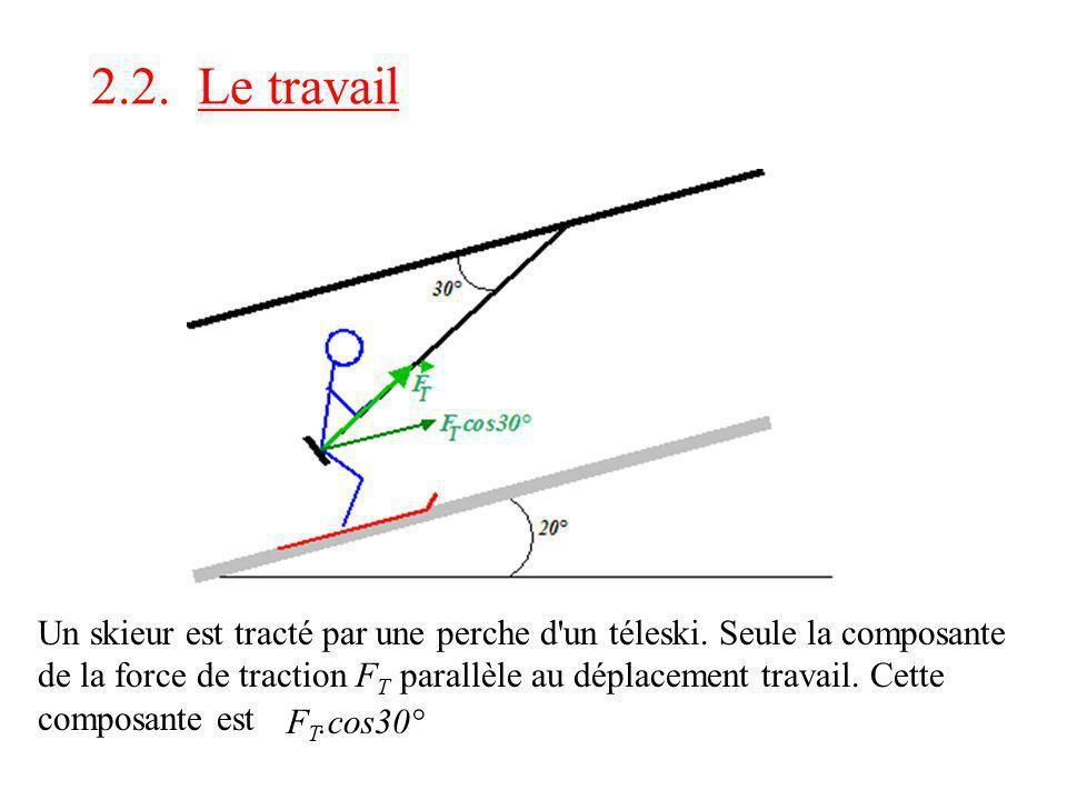 2.2. Le travail Un skieur est tracté par une perche d'un téleski. Seule la composante de la force de traction F T parallèle au déplacement travail. Ce