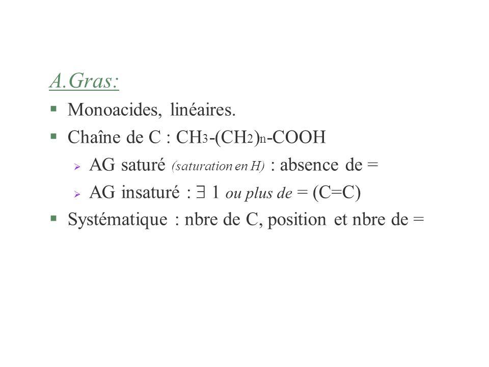 A.Gras: §Monoacides, linéaires. §Chaîne de C : CH 3 -(CH 2 ) n -COOH AG saturé (saturation en H) : absence de = AG insaturé : 1 ou plus de = (C=C) §Sy
