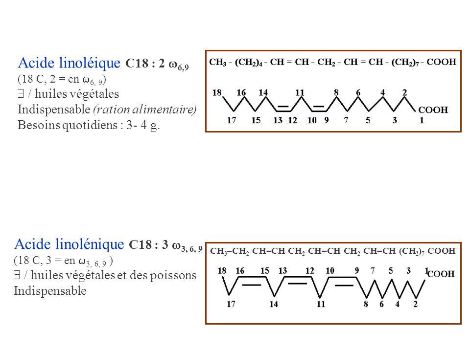 Acide linoléique C18 : 2 6,9 (18 C, 2 = en 6, 9 ) / huiles végétales Indispensable (ration alimentaire) Besoins quotidiens : 3- 4 g. Acide linolénique