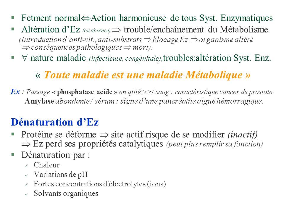 §Fctment normal Action harmonieuse de tous Syst. Enzymatiques §Altération dEz (ou absence) trouble/enchaînement du Métabolisme (Introduction danti-vit