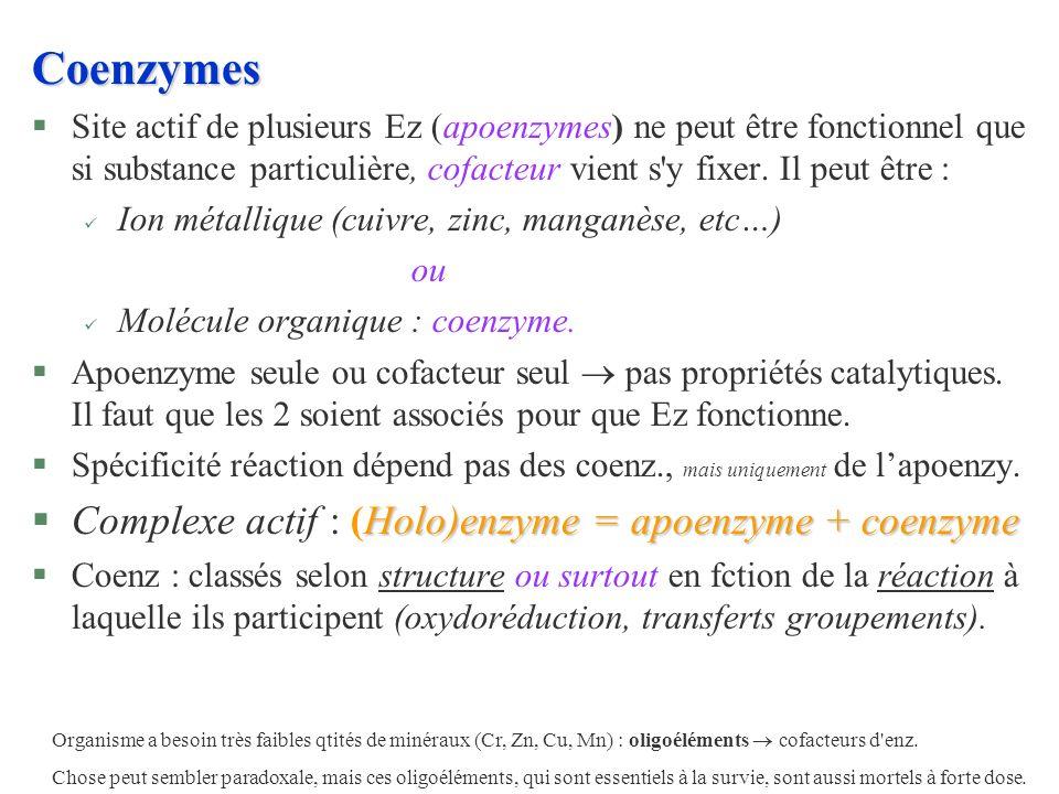 Coenzymes §Site actif de plusieurs Ez (apoenzymes) ne peut être fonctionnel que si substance particulière, cofacteur vient s'y fixer. Il peut être : I