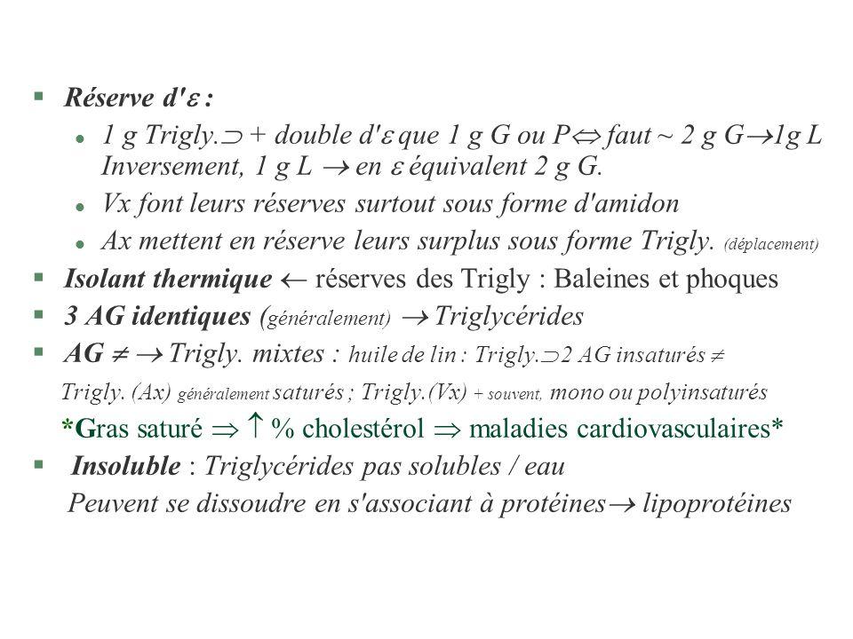 Aminoacides §Constitutifs (20 aa protéines) §Constitutifs rares ( / protéines) Ex : Hydroxyproline (3-OH Pro), hydroxylysine (5-OH Lys) / collagène (protéine de structure des tissus conjonctifs) §Non constitutifs (pas / protéines ; 150 aa) Ex : Citrulline (citrouille) : peut être toxique pour lHomme.