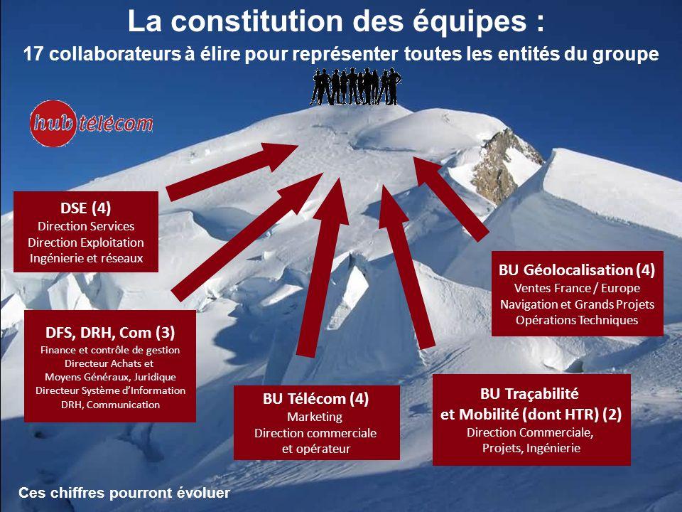 118 La constitution des équipes : 17 collaborateurs à élire pour représenter toutes les entités du groupe BU Télécom (4) Marketing Direction commercia