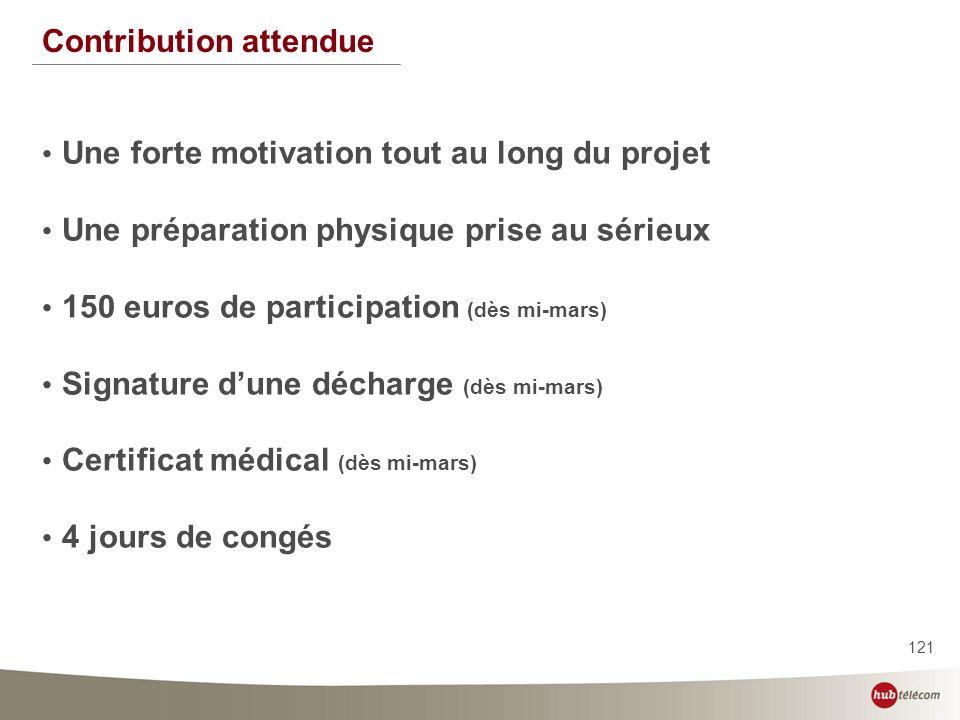 121 Contribution attendue Une forte motivation tout au long du projet Une préparation physique prise au sérieux 150 euros de participation (dès mi-mar