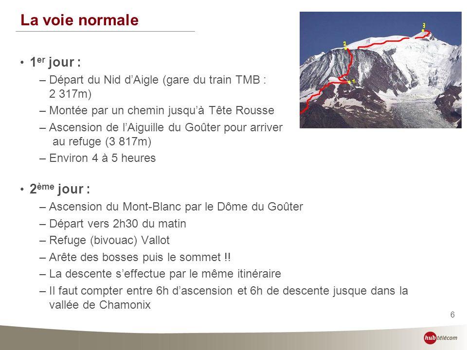 6 La voie normale 1 er jour : –Départ du Nid dAigle (gare du train TMB : 2 317m) –Montée par un chemin jusquà Tête Rousse –Ascension de lAiguille du G