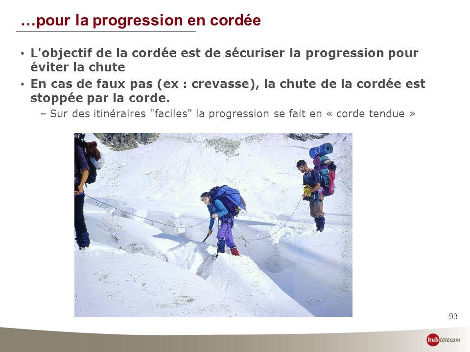 93 …pour la progression en cordée L'objectif de la cordée est de sécuriser la progression pour éviter la chute En cas de faux pas (ex : crevasse), la