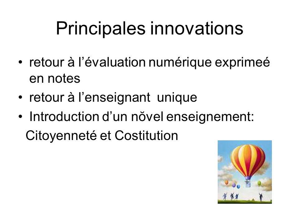 Principales innovations retour à lévaluation numérique exprimeé en notes retour à lenseignant unique Introduction dun nŏvel enseignement: Citoyenneté