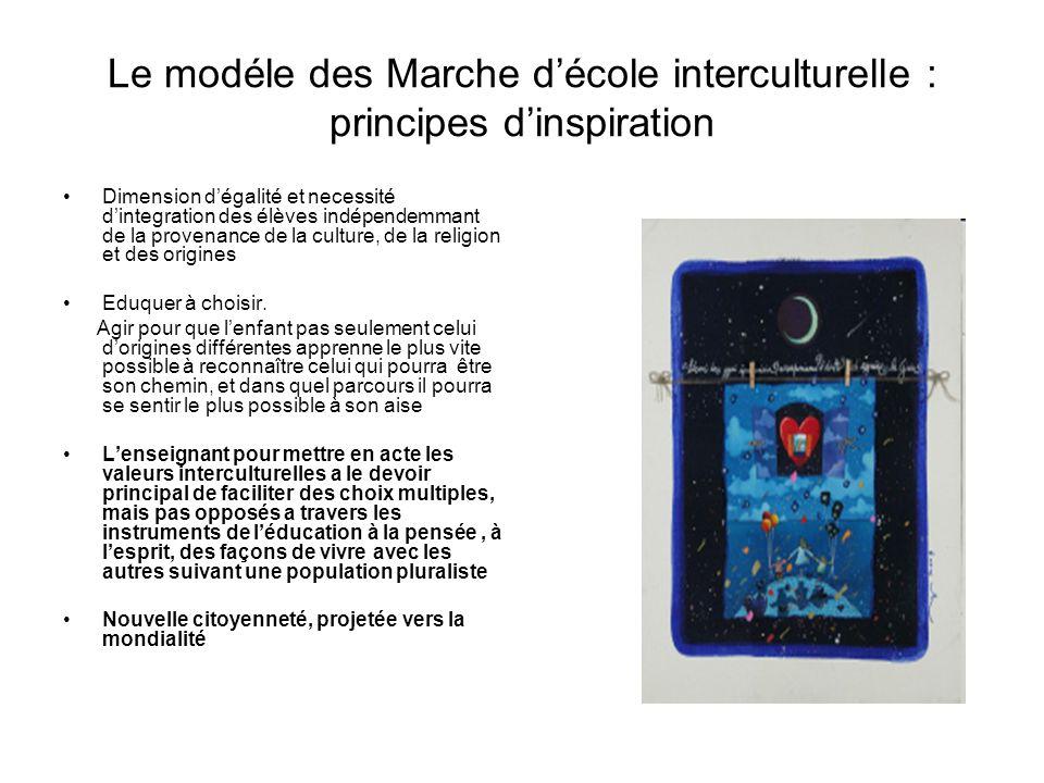 Le modéle des Marche décole interculturelle : principes dinspiration Dimension dégalité et necessité dintegration des élèves indépendemmant de la prov