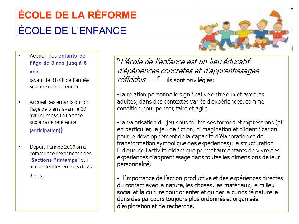 ÉCOLE DE LA RÉFORME ÉCOLE DE LENFANCE Accueil des enfants de lâge de 3 ans jusqà 5 ans. (avant le 31/XII de lannée scolaire de référence) Accueil des